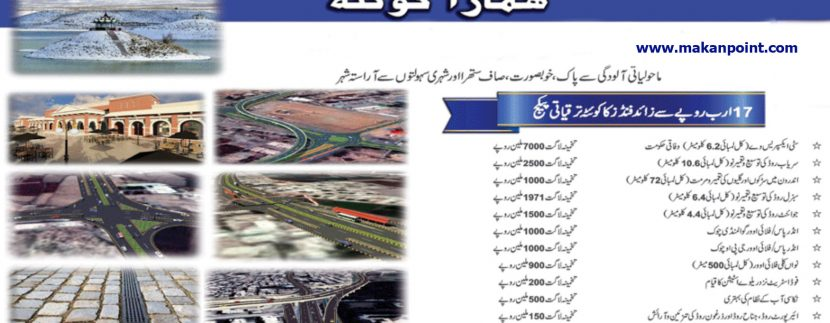 Quetta development projects