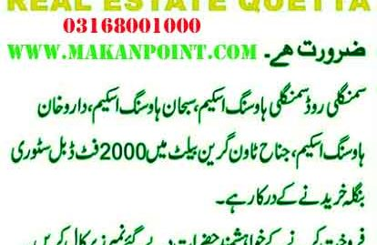 House required at samungli road Quetta